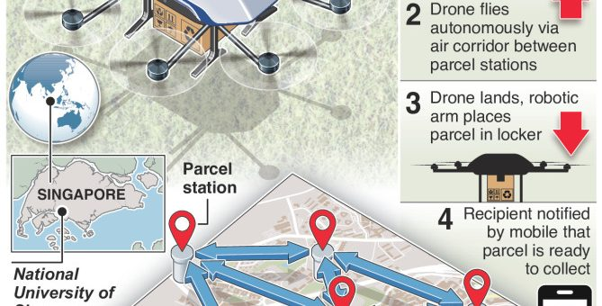 Singapore to test done delivery system with help from Airbus – an annotated infographic